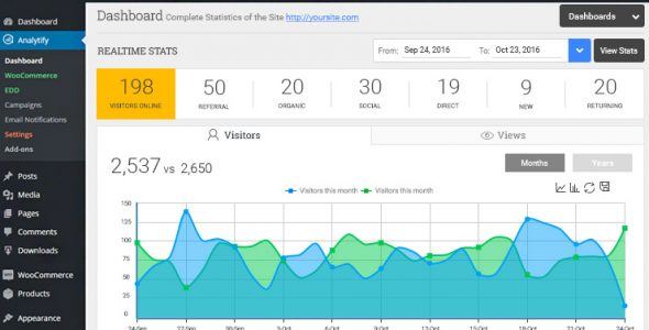 Analytify – WooCommerce add-on